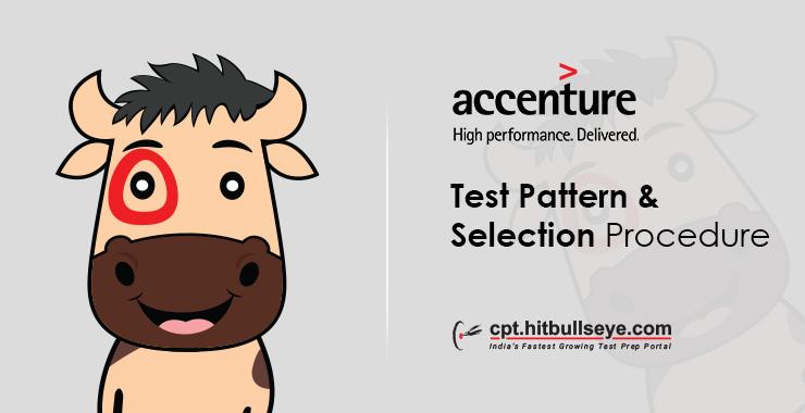 Accenture Test Pattern Accenture Selection Process Accenture Interview Process