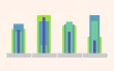 Bar Graph Concepts