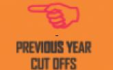 IPMAT Cut-off