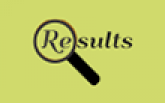 IPM 2021 Result