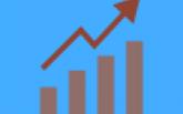 SNAP Test 2014 Analysis