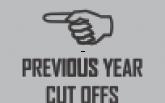 Previous Years' CMAT Cut-offs